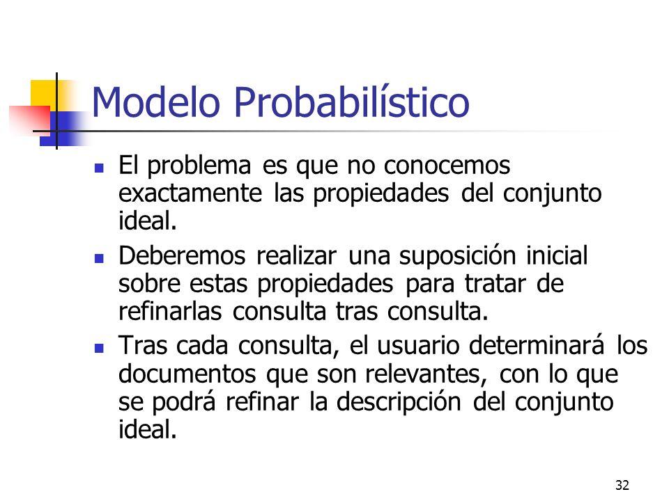32 Modelo Probabilístico El problema es que no conocemos exactamente las propiedades del conjunto ideal. Deberemos realizar una suposición inicial sob
