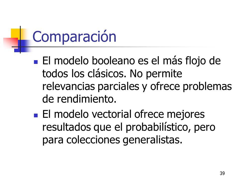 39 Comparación El modelo booleano es el más flojo de todos los clásicos. No permite relevancias parciales y ofrece problemas de rendimiento. El modelo