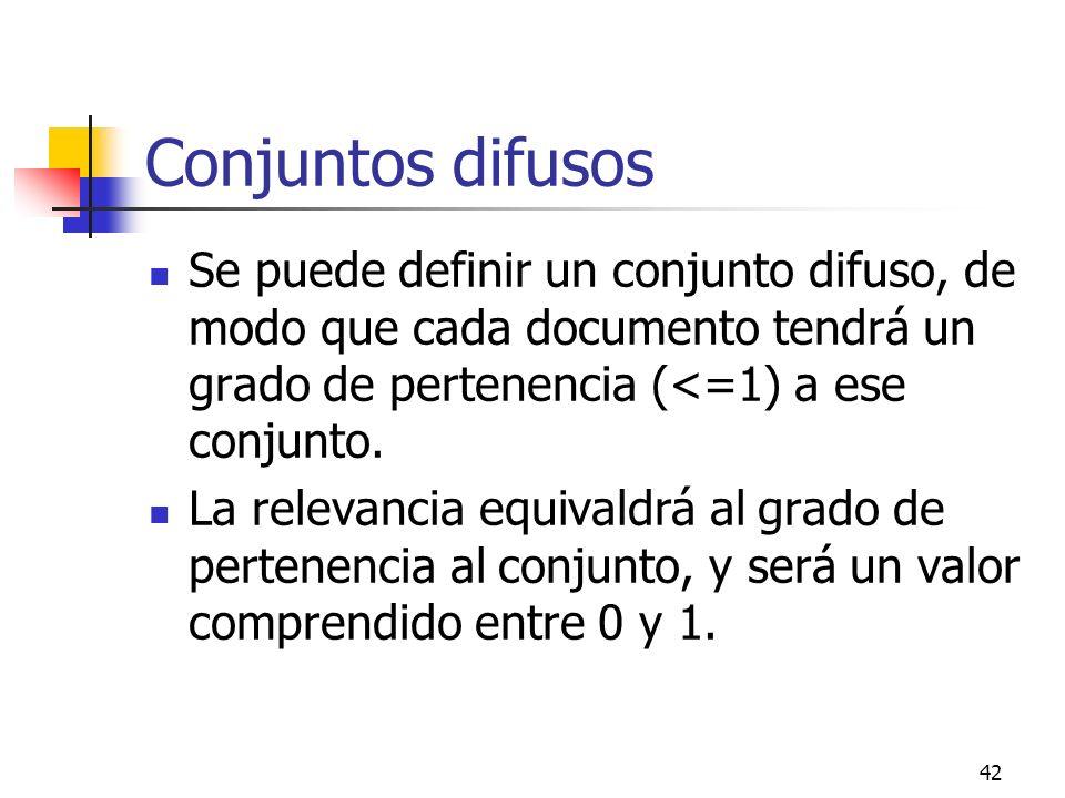 42 Conjuntos difusos Se puede definir un conjunto difuso, de modo que cada documento tendrá un grado de pertenencia (<=1) a ese conjunto. La relevanci
