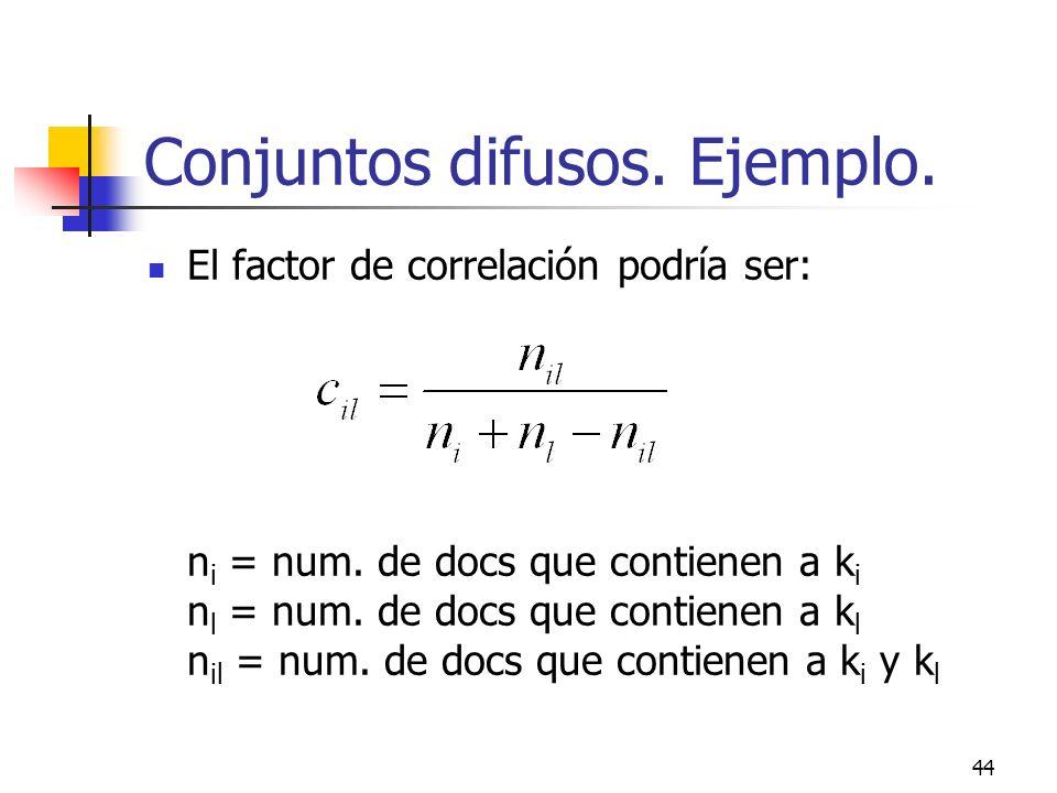 44 Conjuntos difusos. Ejemplo. El factor de correlación podría ser: n i = num. de docs que contienen a k i n l = num. de docs que contienen a k l n il