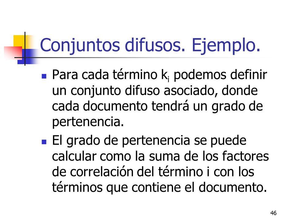 46 Conjuntos difusos. Ejemplo. Para cada término k i podemos definir un conjunto difuso asociado, donde cada documento tendrá un grado de pertenencia.