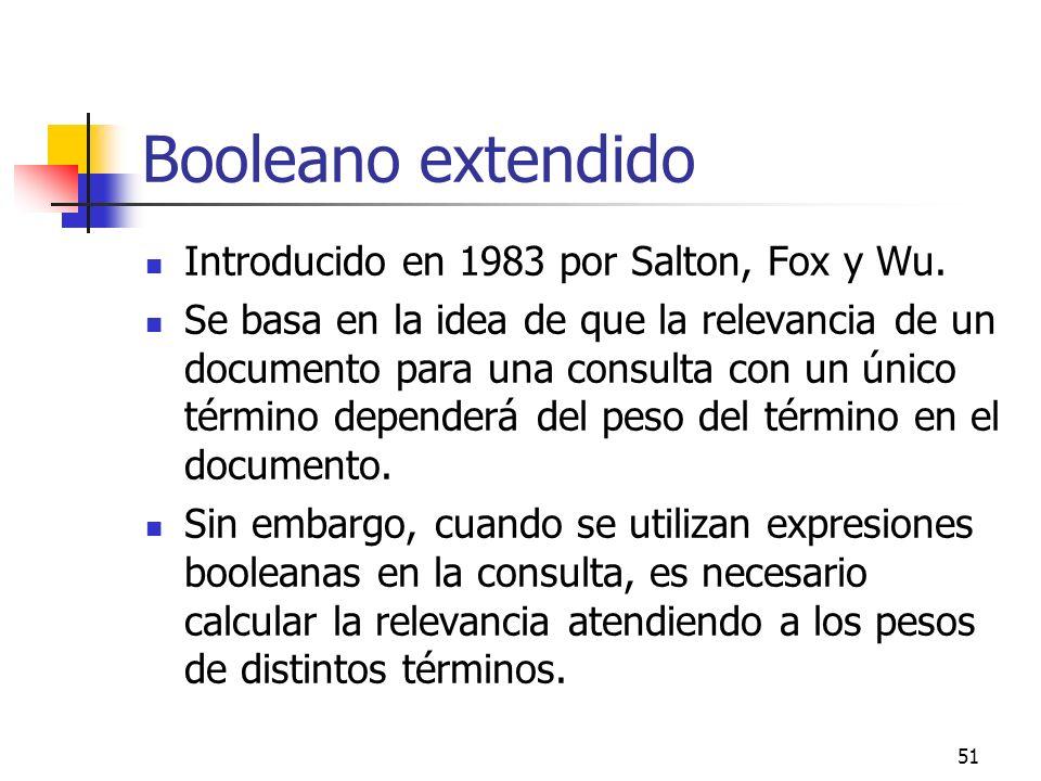 51 Booleano extendido Introducido en 1983 por Salton, Fox y Wu. Se basa en la idea de que la relevancia de un documento para una consulta con un único