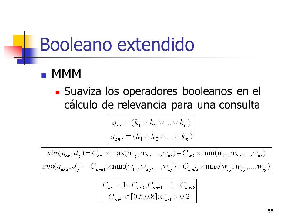55 Booleano extendido MMM Suaviza los operadores booleanos en el cálculo de relevancia para una consulta