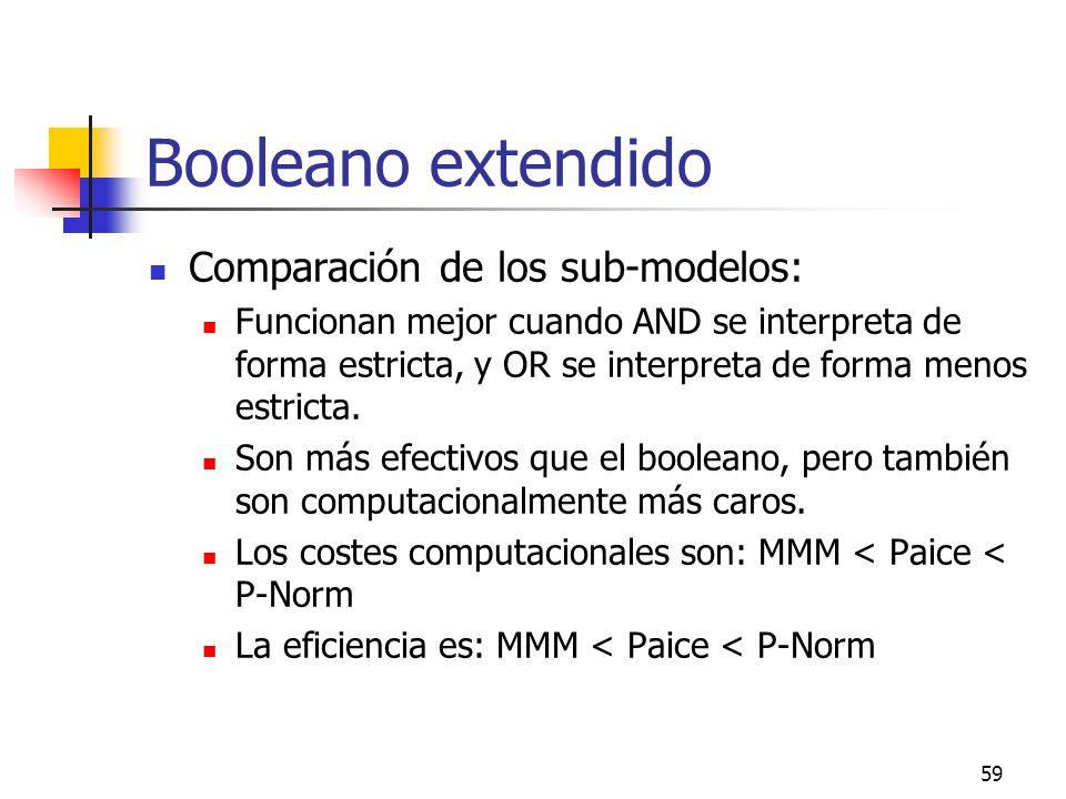 59 Booleano extendido Comparación de los sub-modelos: Funcionan mejor cuando AND se interpreta de forma estricta, y OR se interpreta de forma menos es