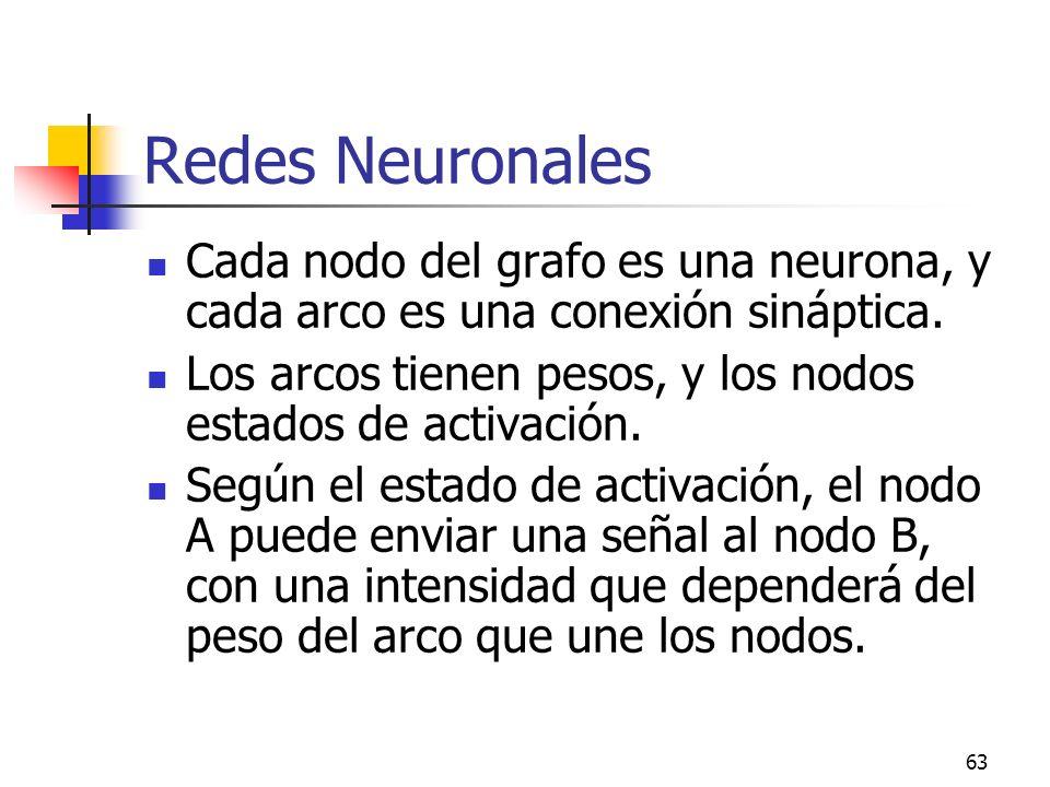 63 Redes Neuronales Cada nodo del grafo es una neurona, y cada arco es una conexión sináptica. Los arcos tienen pesos, y los nodos estados de activaci