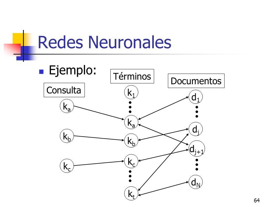 64 Redes Neuronales Ejemplo: kaka kbkb kckc k1k1 kaka kbkb kckc ktkt d1d1 djdj d j+1 dNdN Consulta Términos Documentos