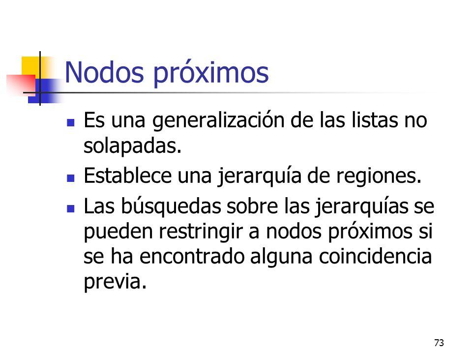73 Nodos próximos Es una generalización de las listas no solapadas. Establece una jerarquía de regiones. Las búsquedas sobre las jerarquías se pueden