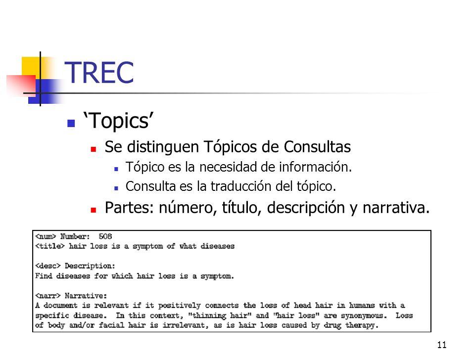11 TREC Topics Se distinguen Tópicos de Consultas Tópico es la necesidad de información. Consulta es la traducción del tópico. Partes: número, título,
