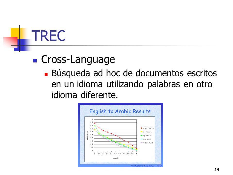 15 TREC Filtering Para cada documento de un conjunto de documentos, decidir si se recupera (decisión binaria) en respuesta a una consulta.