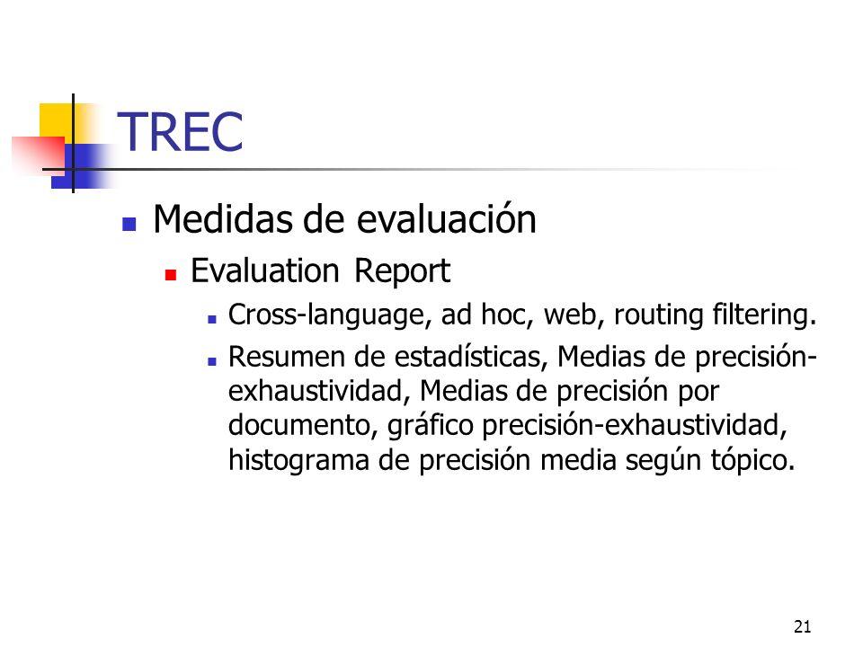 21 TREC Medidas de evaluación Evaluation Report Cross-language, ad hoc, web, routing filtering. Resumen de estadísticas, Medias de precisión- exhausti