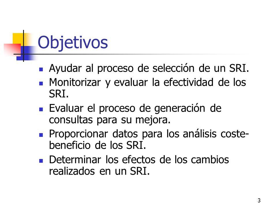3 Objetivos Ayudar al proceso de selección de un SRI. Monitorizar y evaluar la efectividad de los SRI. Evaluar el proceso de generación de consultas p