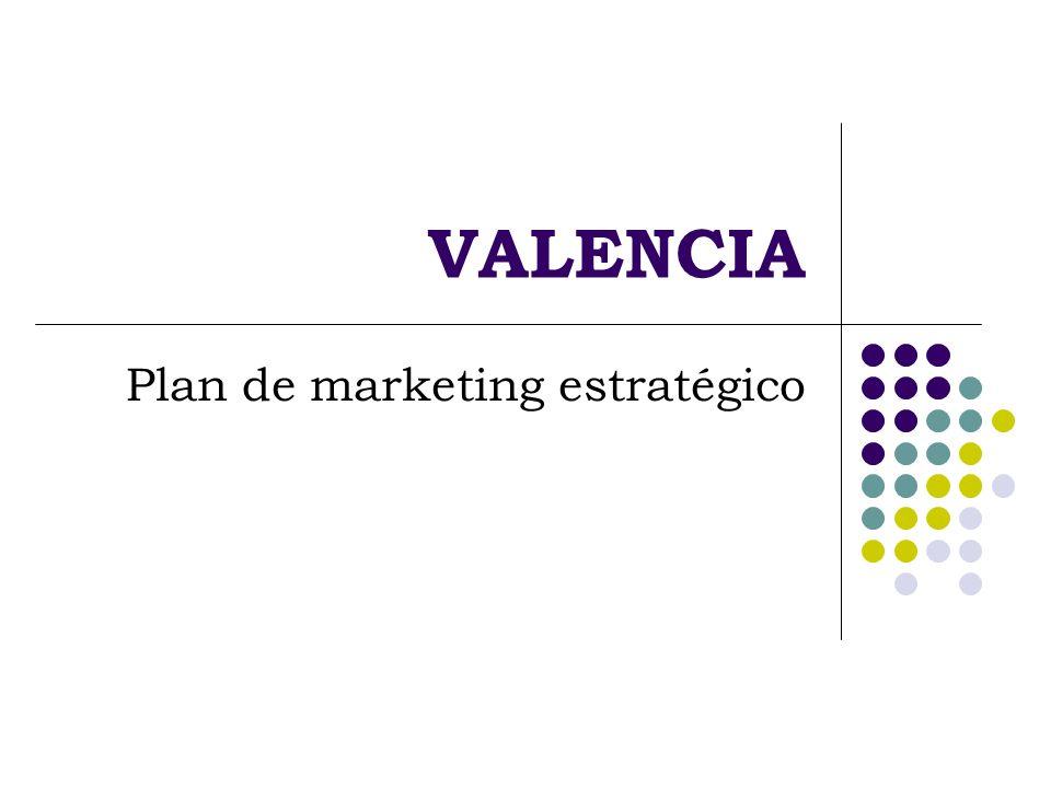 VALENCIA Plan de marketing estratégico