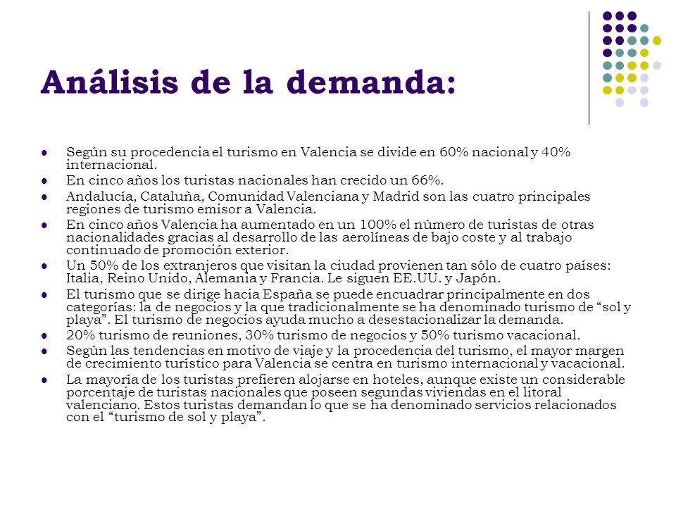 Análisis de la demanda: Según su procedencia el turismo en Valencia se divide en 60% nacional y 40% internacional. En cinco años los turistas nacional
