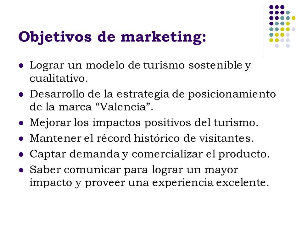 Objetivos de marketing: Lograr un modelo de turismo sostenible y cualitativo. Desarrollo de la estrategia de posicionamiento de la marca Valencia. Mej