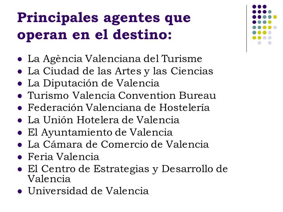 Principales agentes que operan en el destino: La Agència Valenciana del Turisme La Ciudad de las Artes y las Ciencias La Diputación de Valencia Turism