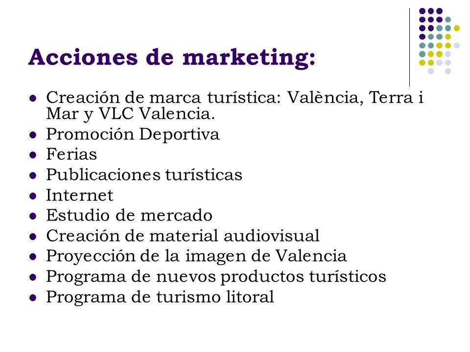 Acciones de marketing: Creación de marca turística: València, Terra i Mar y VLC Valencia. Promoción Deportiva Ferias Publicaciones turísticas Internet