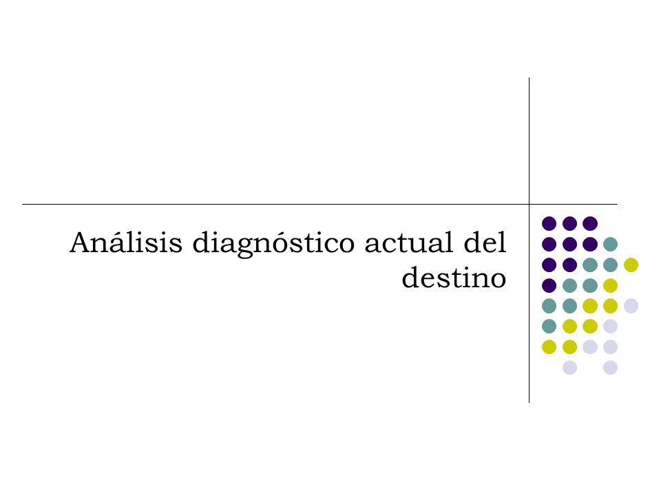 Análisis interno: 1) Identificación de los recursos: Naturales: flora, fauna, clima.