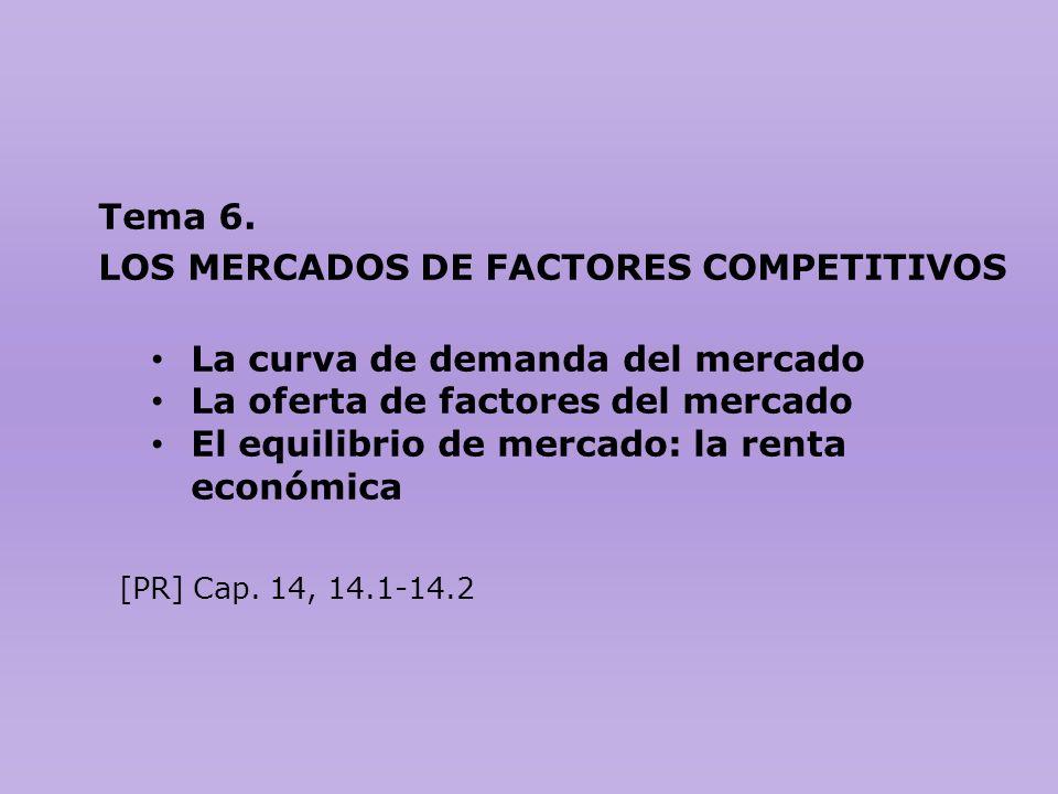 Tema 6. LOS MERCADOS DE FACTORES COMPETITIVOS La curva de demanda del mercado La oferta de factores del mercado El equilibrio de mercado: la renta eco