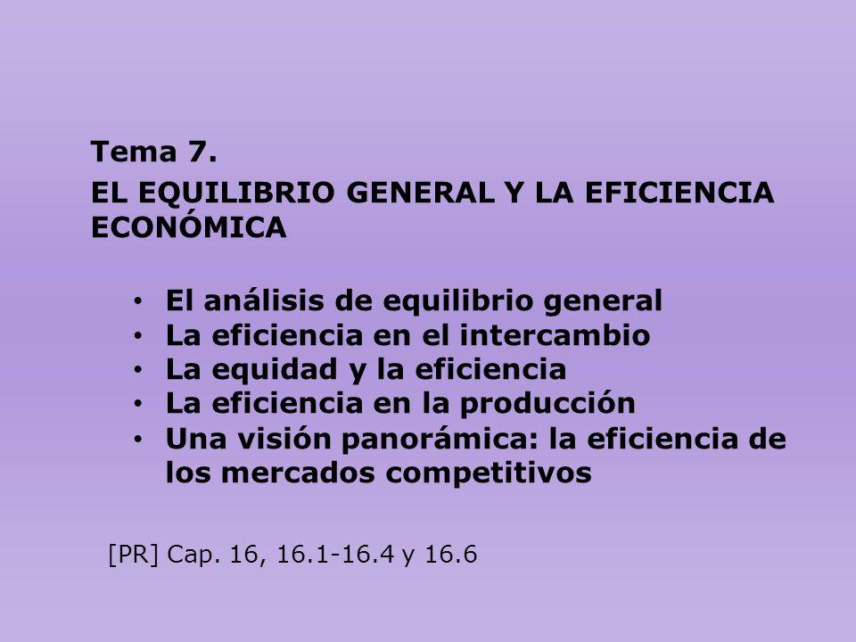 Tema 7. EL EQUILIBRIO GENERAL Y LA EFICIENCIA ECONÓMICA El análisis de equilibrio general La eficiencia en el intercambio La equidad y la eficiencia L