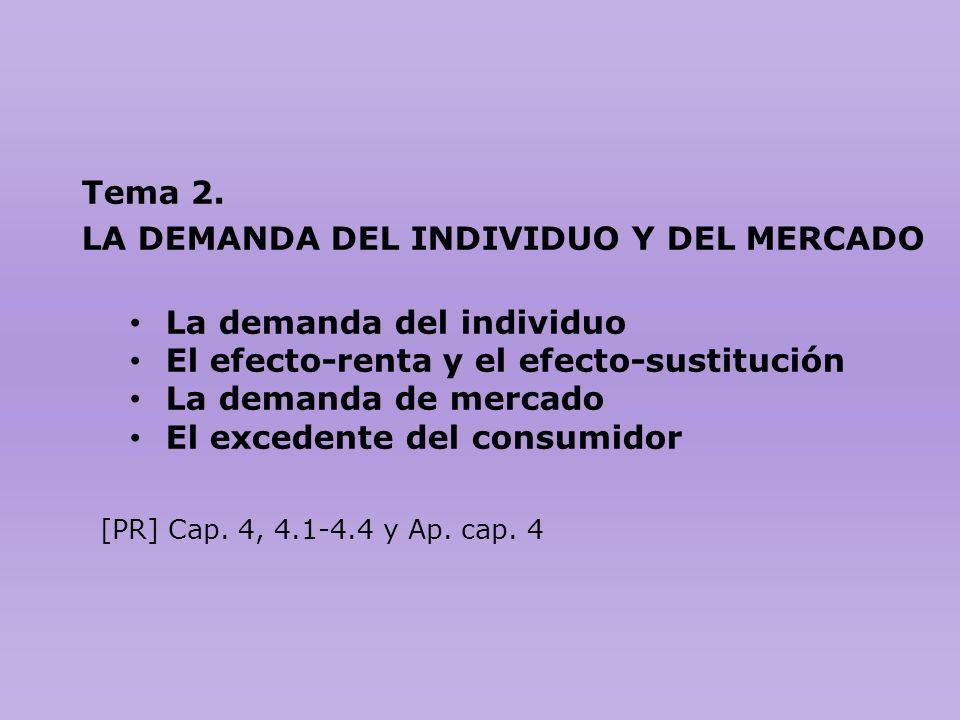 Tema 2. LA DEMANDA DEL INDIVIDUO Y DEL MERCADO La demanda del individuo El efecto-renta y el efecto-sustitución La demanda de mercado El excedente del