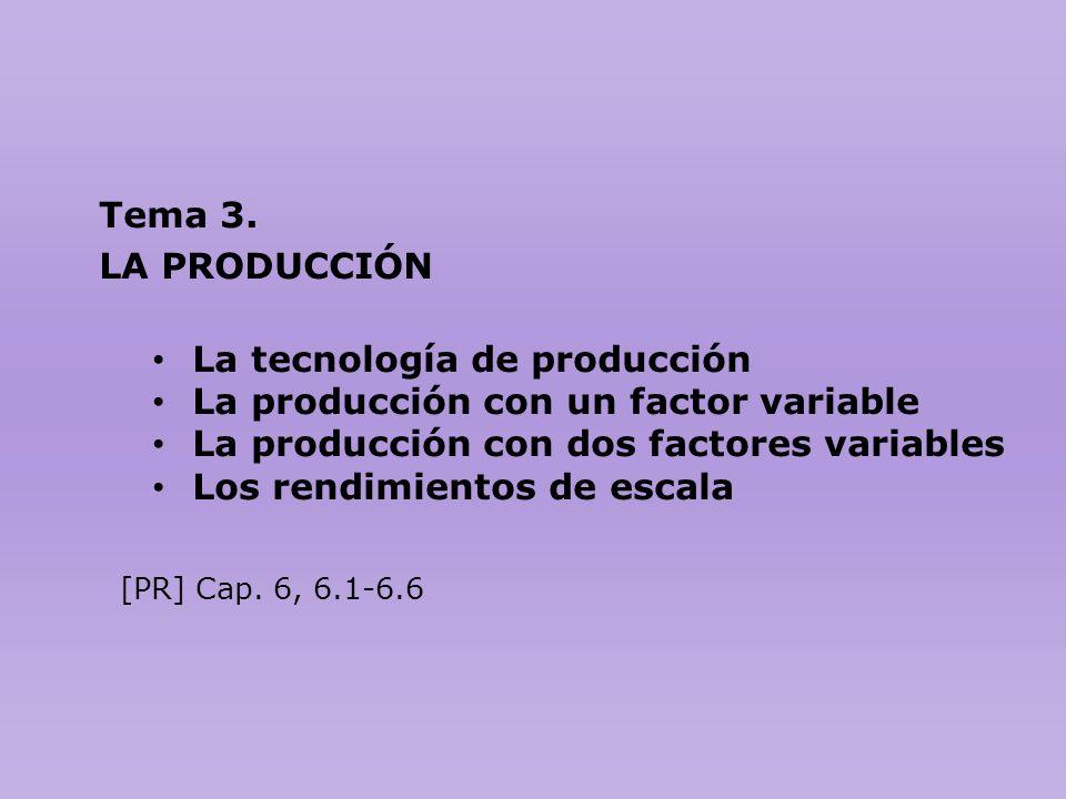 Tema 3. LA PRODUCCIÓN La tecnología de producción La producción con un factor variable La producción con dos factores variables Los rendimientos de es