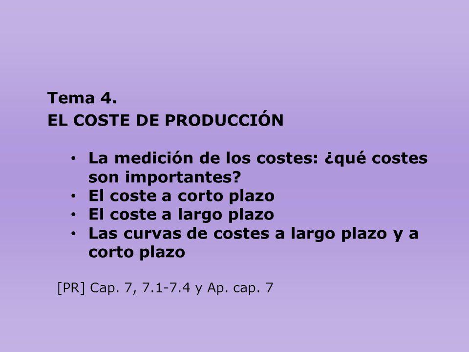 Tema 4. EL COSTE DE PRODUCCIÓN La medición de los costes: ¿qué costes son importantes? El coste a corto plazo El coste a largo plazo Las curvas de cos