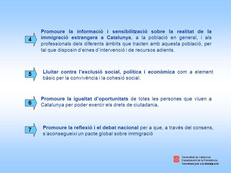 Promoure la informació i sensibilització sobre la realitat de la immigració estrangera a Catalunya, a la població en general, i als professionals dels