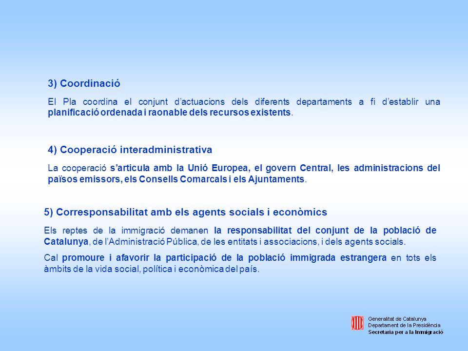 3) Coordinació El Pla coordina el conjunt dactuacions dels diferents departaments a fi destablir una planificació ordenada i raonable dels recursos ex