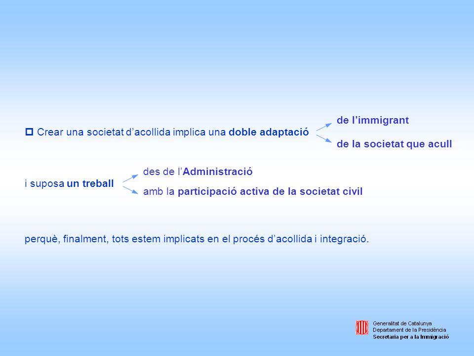 p Els primers programes i actuacions administratives de la Generalitat dedicades a la immigració estrangera apareixen al voltant de 1986, bàsicament en els àmbits de sanitat i ensenyament p Des de mitjans de 1999, el debat sobre la qüestió migratòria incideix plenament en lopinió pública.