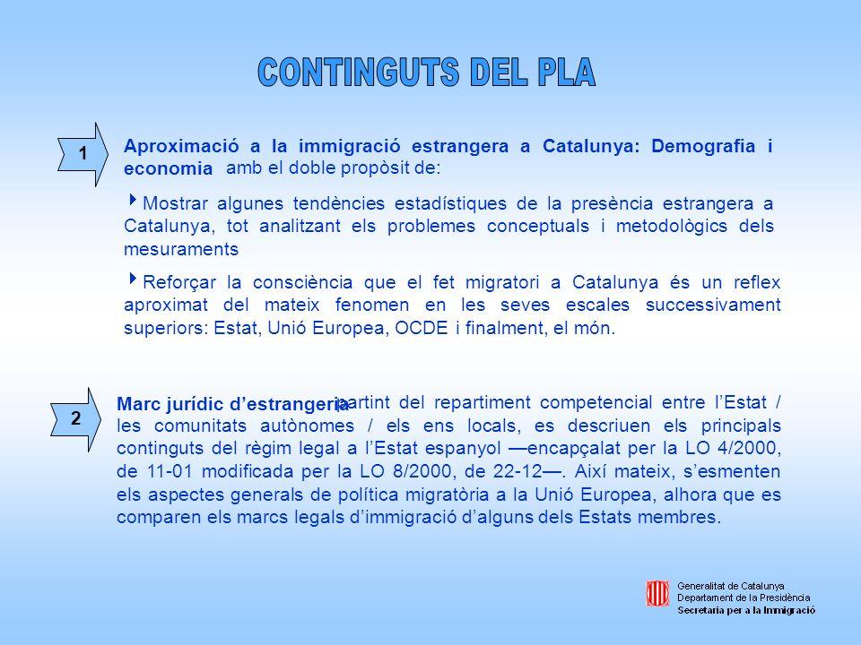 Marc jurídic destrangeria Aproximació a la immigració estrangera a Catalunya: Demografia i economia partint del repartiment competencial entre lEstat