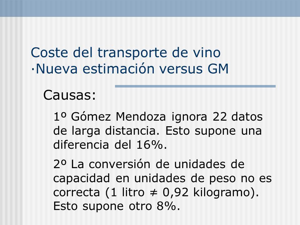 Coste del transporte de vino ·Nueva estimación versus GM Causas: 1º Gómez Mendoza ignora 22 datos de larga distancia.