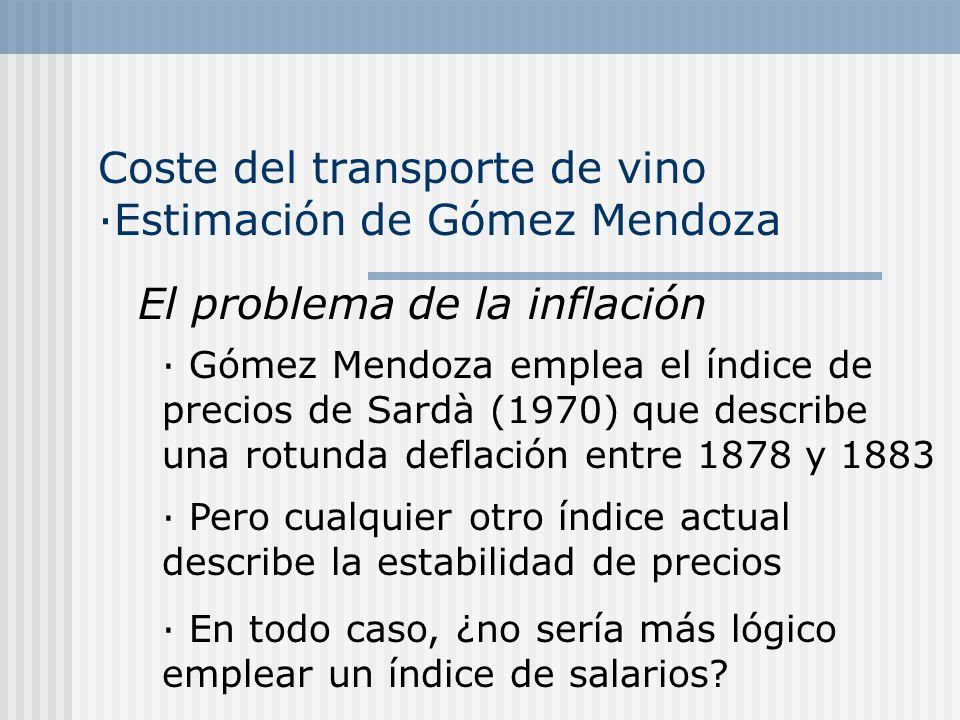 Coste del transporte de vino ·Estimación de Gómez Mendoza El problema de la inflación · Gómez Mendoza emplea el índice de precios de Sardà (1970) que describe una rotunda deflación entre 1878 y 1883 · Pero cualquier otro índice actual describe la estabilidad de precios · En todo caso, ¿no sería más lógico emplear un índice de salarios?