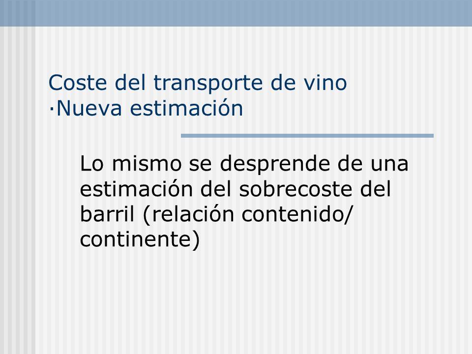 Coste del transporte de vino ·Nueva estimación Lo mismo se desprende de una estimación del sobrecoste del barril (relación contenido/ continente)