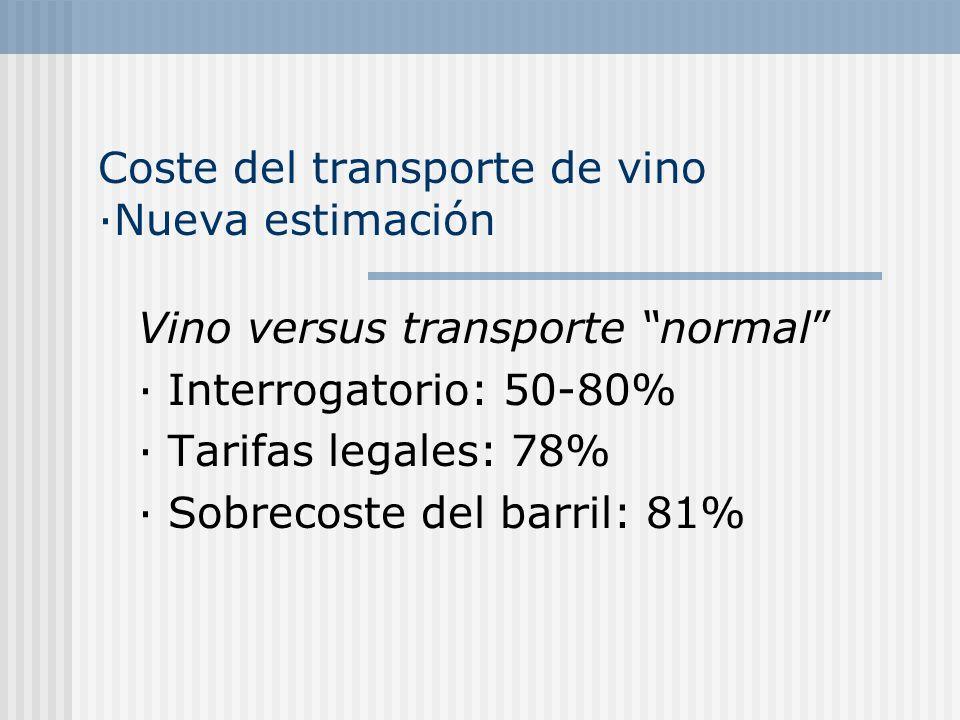 Coste del transporte de vino ·Nueva estimación Vino versus transporte normal · Interrogatorio: 50-80% · Tarifas legales: 78% · Sobrecoste del barril: 81%