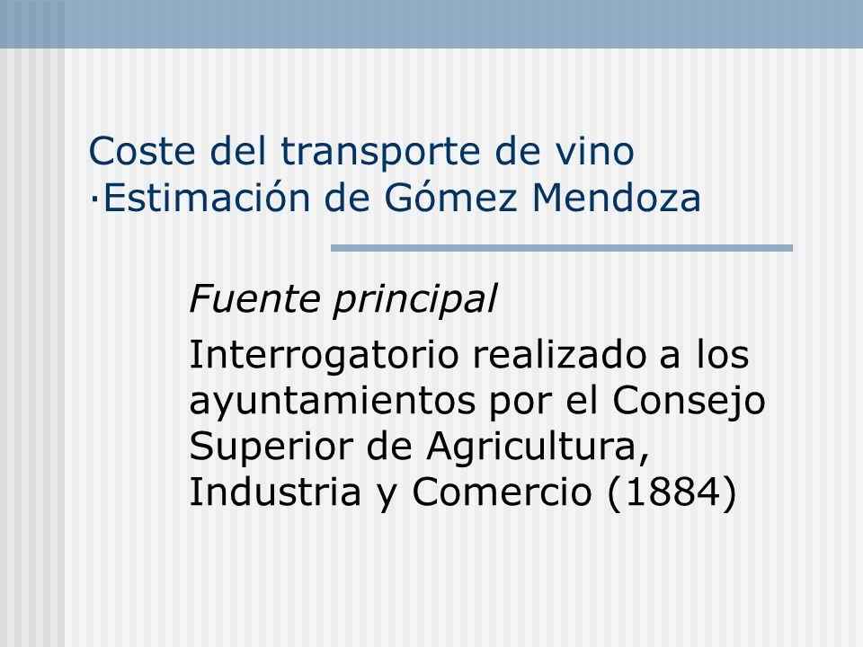 Coste del transporte de vino ·Estimación de Gómez Mendoza Fuente principal Interrogatorio realizado a los ayuntamientos por el Consejo Superior de Agricultura, Industria y Comercio (1884)