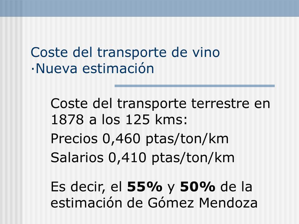 Coste del transporte de vino ·Nueva estimación Coste del transporte terrestre en 1878 a los 125 kms: Precios 0,460 ptas/ton/km Salarios 0,410 ptas/ton/km Es decir, el 55% y 50% de la estimación de Gómez Mendoza