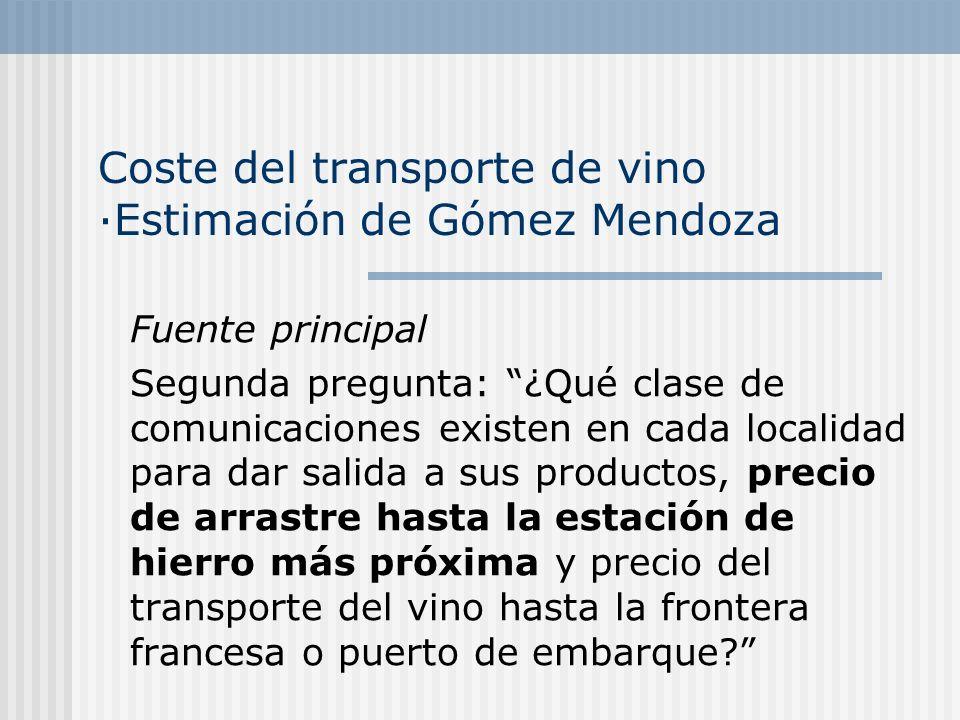 Coste del transporte de vino ·Estimación de Gómez Mendoza Fuente principal Segunda pregunta: ¿Qué clase de comunicaciones existen en cada localidad para dar salida a sus productos, precio de arrastre hasta la estación de hierro más próxima y precio del transporte del vino hasta la frontera francesa o puerto de embarque?