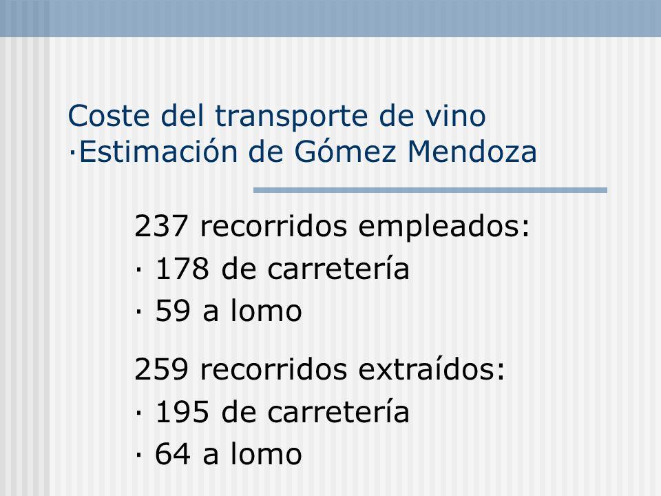Coste del transporte de vino ·Estimación de Gómez Mendoza Vino versus transporte normal Gómez Mendoza supone que el precio del transporte en carro del vino (¡un líquido!) es una buena estimación del de mercancías movidas por (y hacia) el ferrocarril