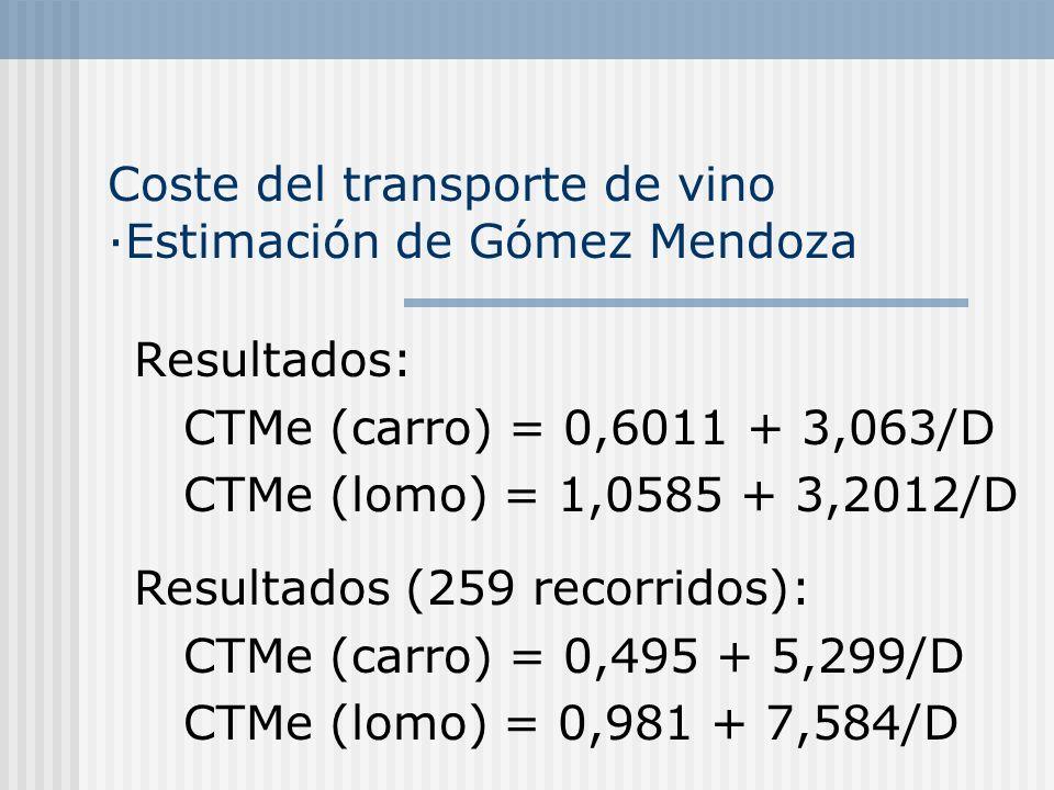Coste del transporte de vino ·Nueva estimación Lo mismo pensaba la Administración del Estado al elaborar las bases de las tarifas legales (Real Orden de 31/12/1844 e Instrucción de 15/2/1856): así como las compañías ferroviarias al aplicarlas.