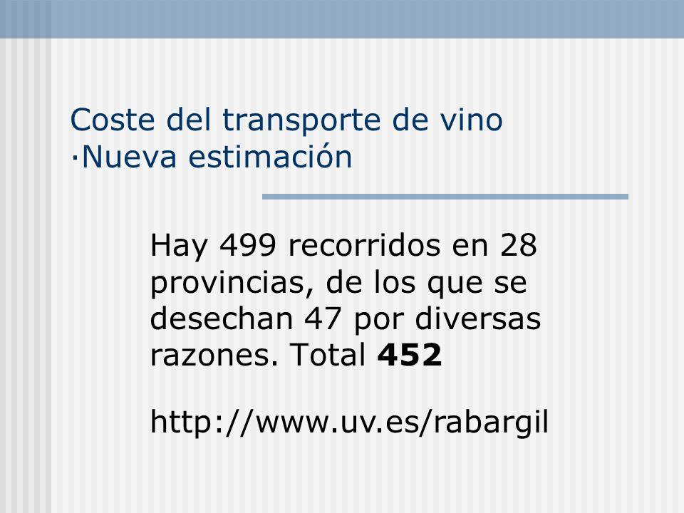 Coste del transporte de vino ·Nueva estimación Hay 499 recorridos en 28 provincias, de los que se desechan 47 por diversas razones.