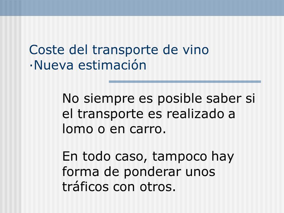 Coste del transporte de vino ·Nueva estimación Resultado (supuesta una reducción de sólo un 80%): CTMe = 0,404 + 5,788/D Coste del transporte a los 125 kms: 0,450 ptas/ton/km