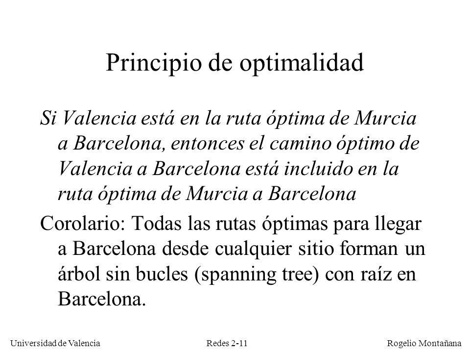 Redes 2-11 Universidad de Valencia Rogelio Montañana Principio de optimalidad Si Valencia está en la ruta óptima de Murcia a Barcelona, entonces el ca