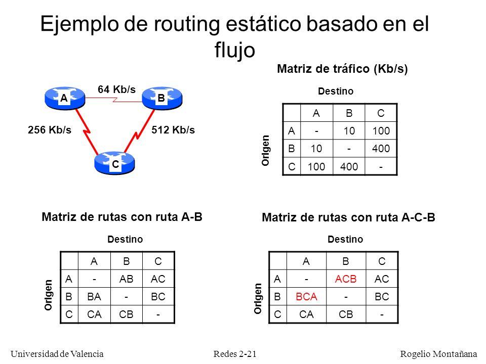 Redes 2-21 Universidad de Valencia Rogelio Montañana Ejemplo de routing estático basado en el flujo C 256 Kb/s 512 Kb/s 64 Kb/s Matriz de tráfico (Kb/