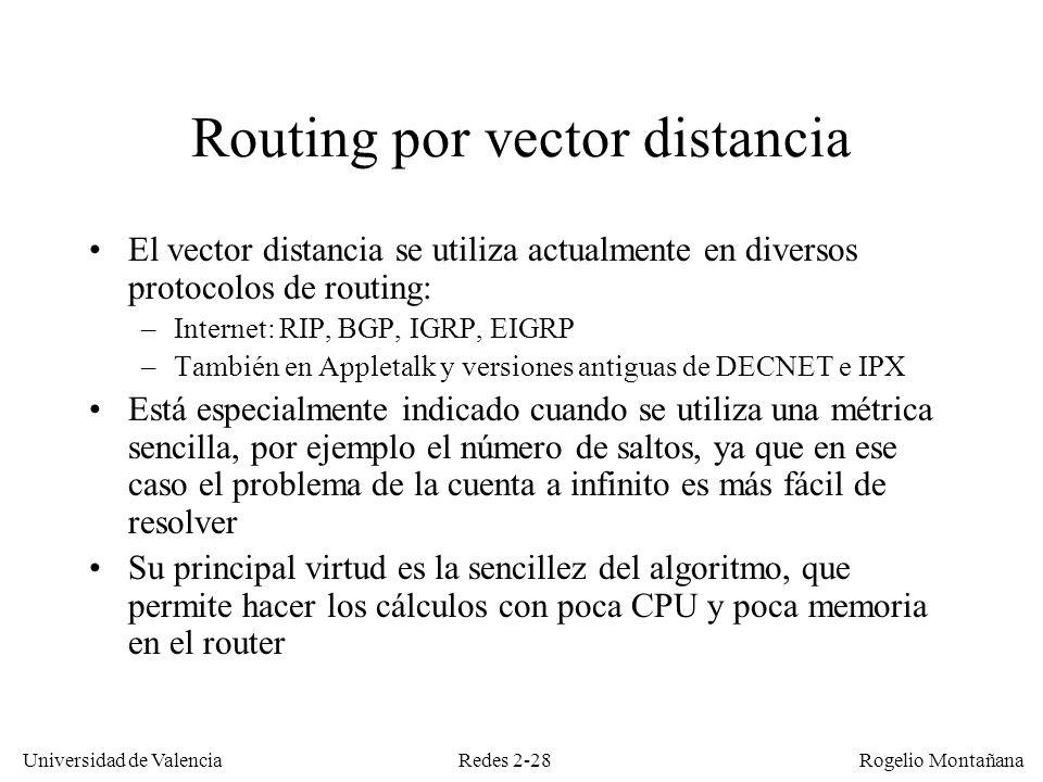 Redes 2-28 Universidad de Valencia Rogelio Montañana Routing por vector distancia El vector distancia se utiliza actualmente en diversos protocolos de