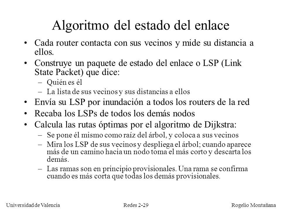Redes 2-29 Universidad de Valencia Rogelio Montañana Algoritmo del estado del enlace Cada router contacta con sus vecinos y mide su distancia a ellos.