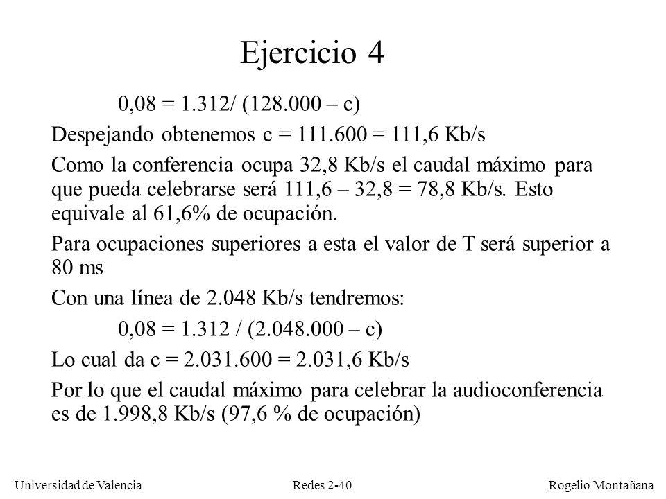 Redes 2-40 Universidad de Valencia Rogelio Montañana 0,08 = 1.312/ (128.000 – c) Despejando obtenemos c = 111.600 = 111,6 Kb/s Como la conferencia ocu