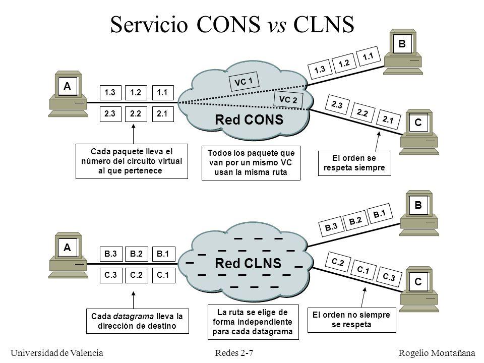 Redes 2-18 Universidad de Valencia Rogelio Montañana Por teoría de colas puede demostrarse que el Tiempo de servicio es: T = p / (v - c) Donde: T = Tiempo de servicio (en segundos) p = tamaño del paquete (en bits) v = velocidad (capacidad) de la línea (en bits/s) c = caudal medio (real) de la línea (en bits/s) Ej.: línea de 64 Kb/s al 50% de ocupación (32 Kb/s): p = 4.000, v = 64.000, c = 32.000 -> T = 125 ms El tiempo de servicio puede ser (y normalmente es) diferente para cada sentido de la comunicación en una misma línea, salvo que la ocupación en ambos sentidos sea idéntica Tiempo de servicio (II)