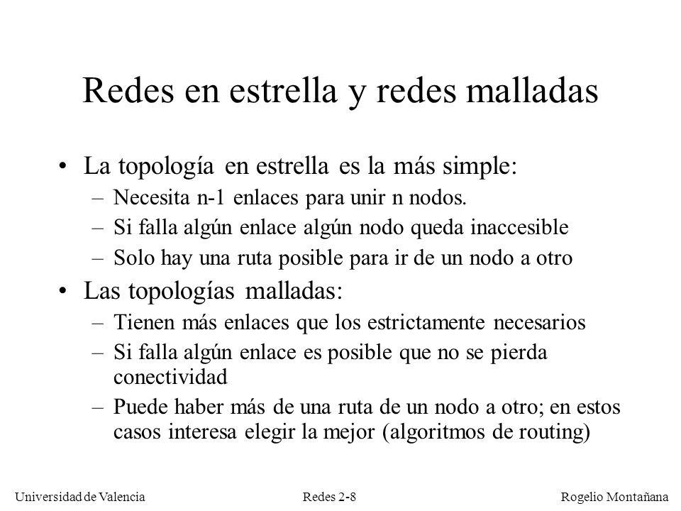 Redes 2-8 Universidad de Valencia Rogelio Montañana Redes en estrella y redes malladas La topología en estrella es la más simple: –Necesita n-1 enlace