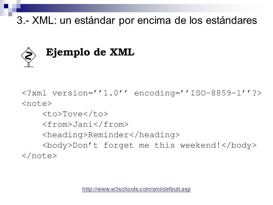3.- XML: un estándar por encima de los estándares http://www.w3schools.com/xml/default.asp