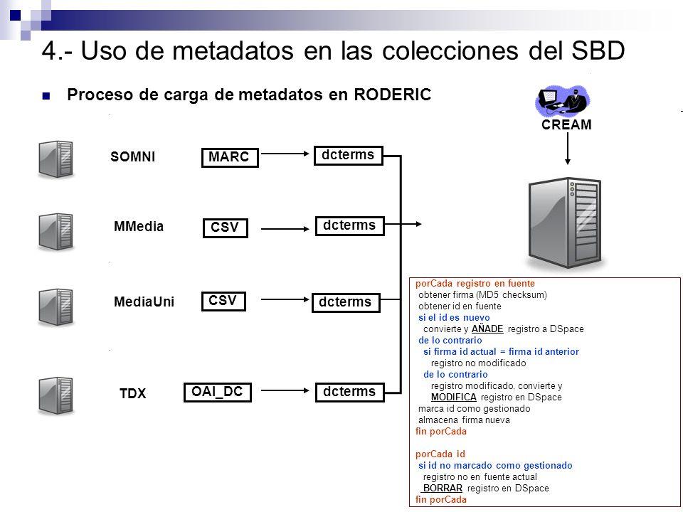 4.- Uso de metadatos en las colecciones del SBD Proceso de carga de metadatos en RODERIC SOMNI MMedia MediaUni TDX MARC CSV OAI_DC CSV dcterms porCada